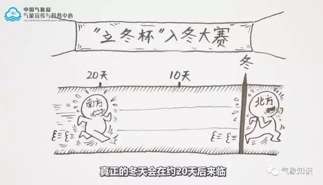 【创意动画】立冬后土中,是否凛冬已至比武场?